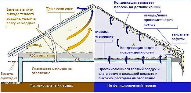 Гидроизоляция трубопроводов отопления